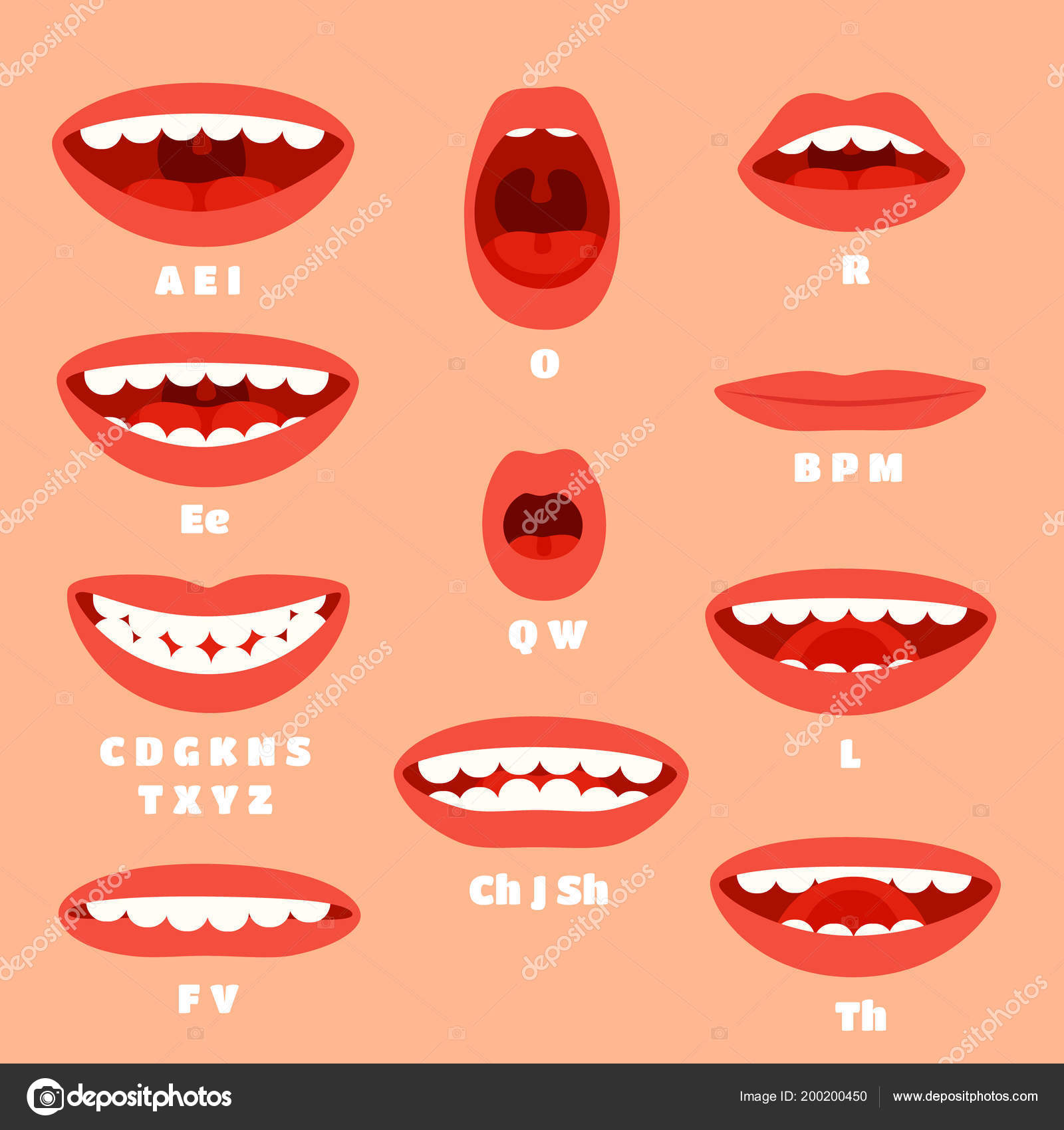 Weston: How Parents Can Help Facilitate Articulation Skills Mouth pictures for articulation