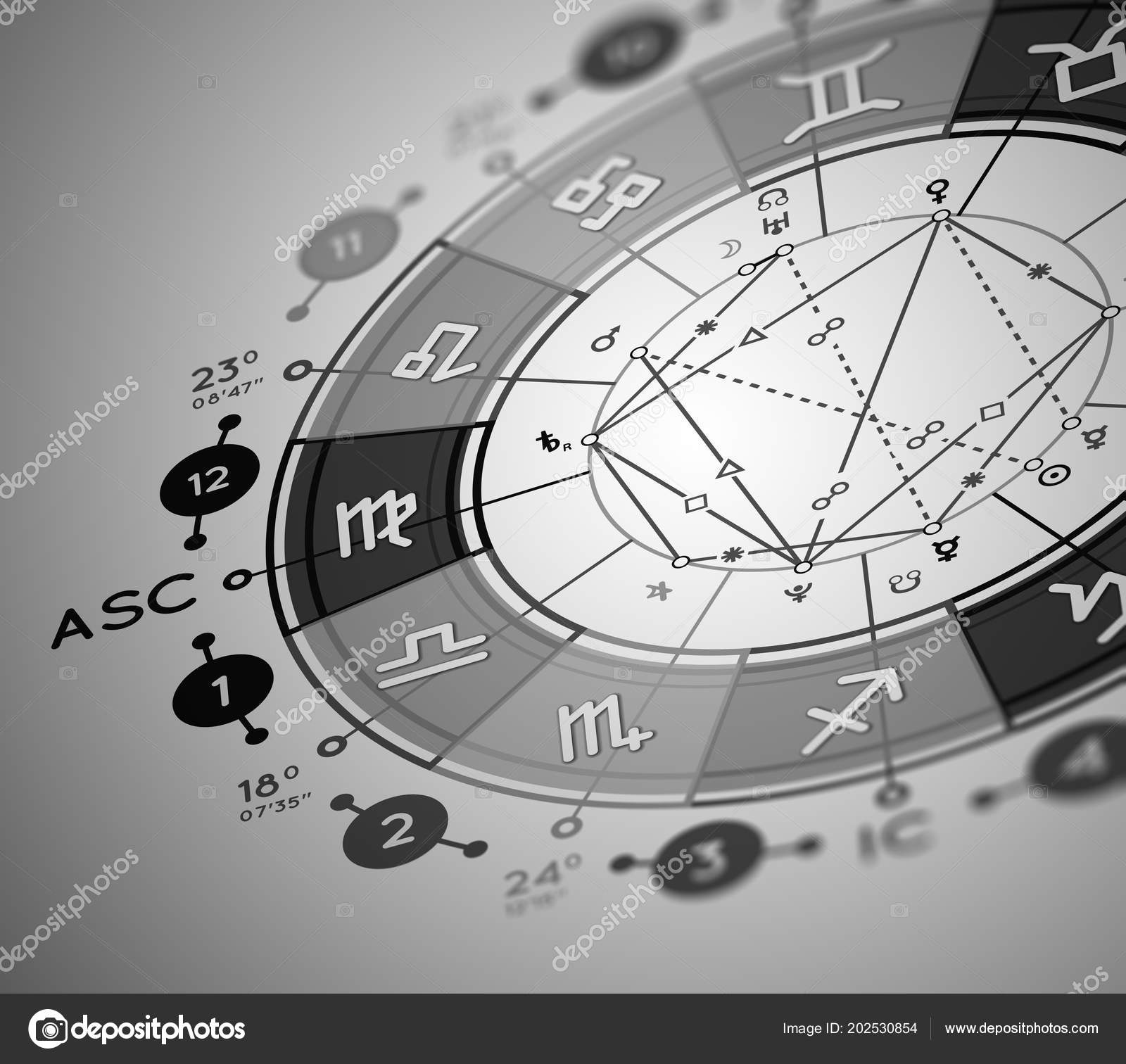 Astrology Background Example Natal Chart Planets Houses