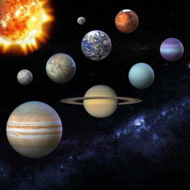 Solar system planets, sun and stars