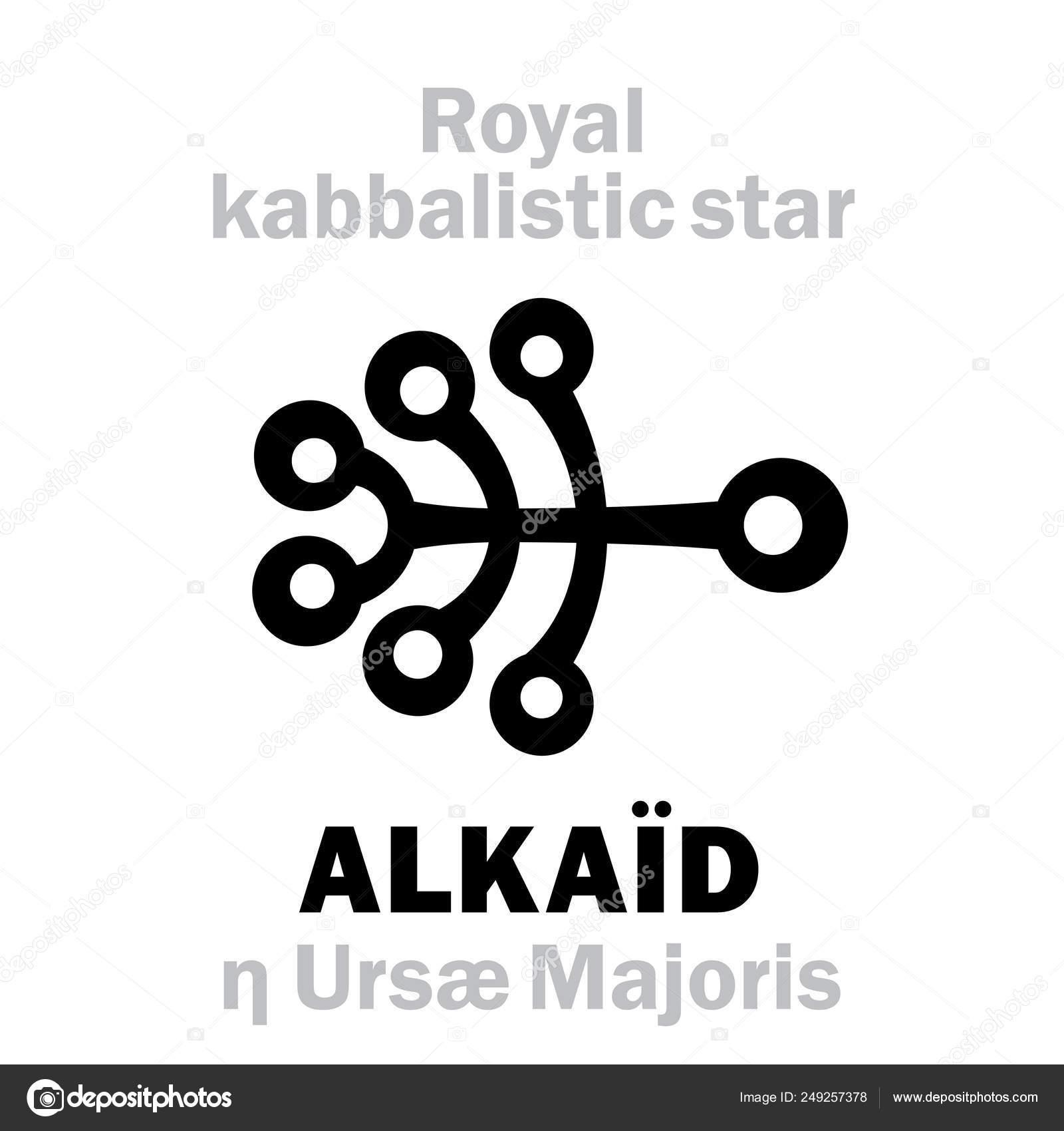 Astrology: ALKAID / BENETNASCH (The Royal Behenian