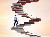 Karrierefortschritt durch Investitionen in gute Bildung