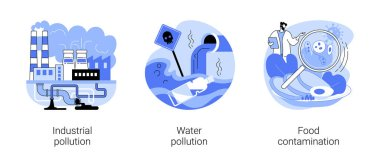 Land contamination abstract concept vector illustration set. Industrial pollution, water poisoning, food contamination, hazardous waste dumping, chemical pollution, food safety abstract metaphor. icon