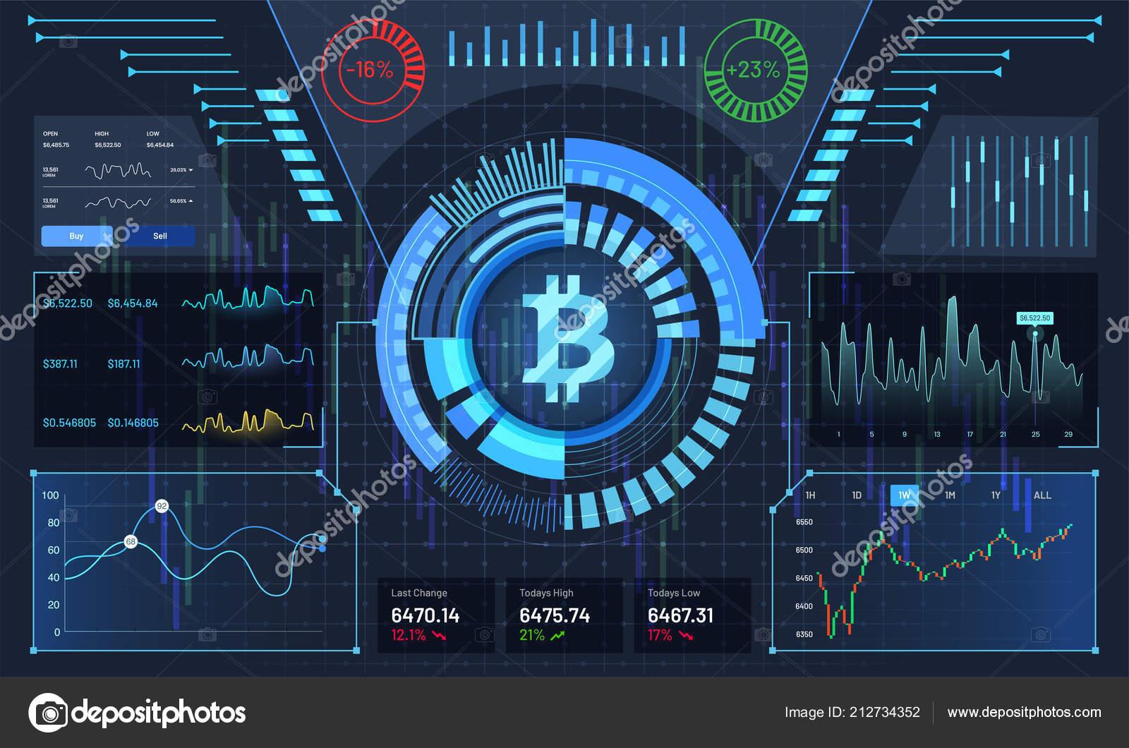 cryptocurrency exchange trading platform