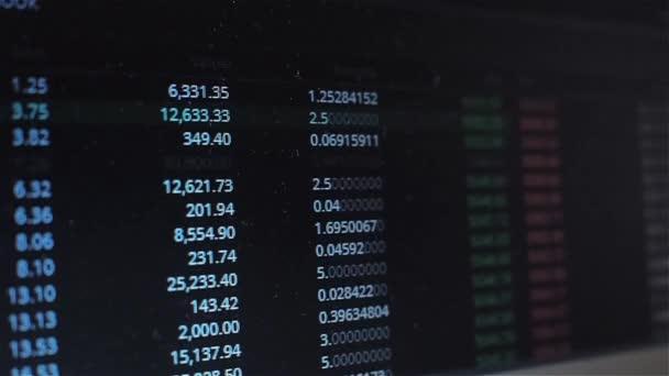 Megváltozó a ár, a volatilitás-ból cryptocurrency piac vagy készlet. Kereskedés a tőzsdén