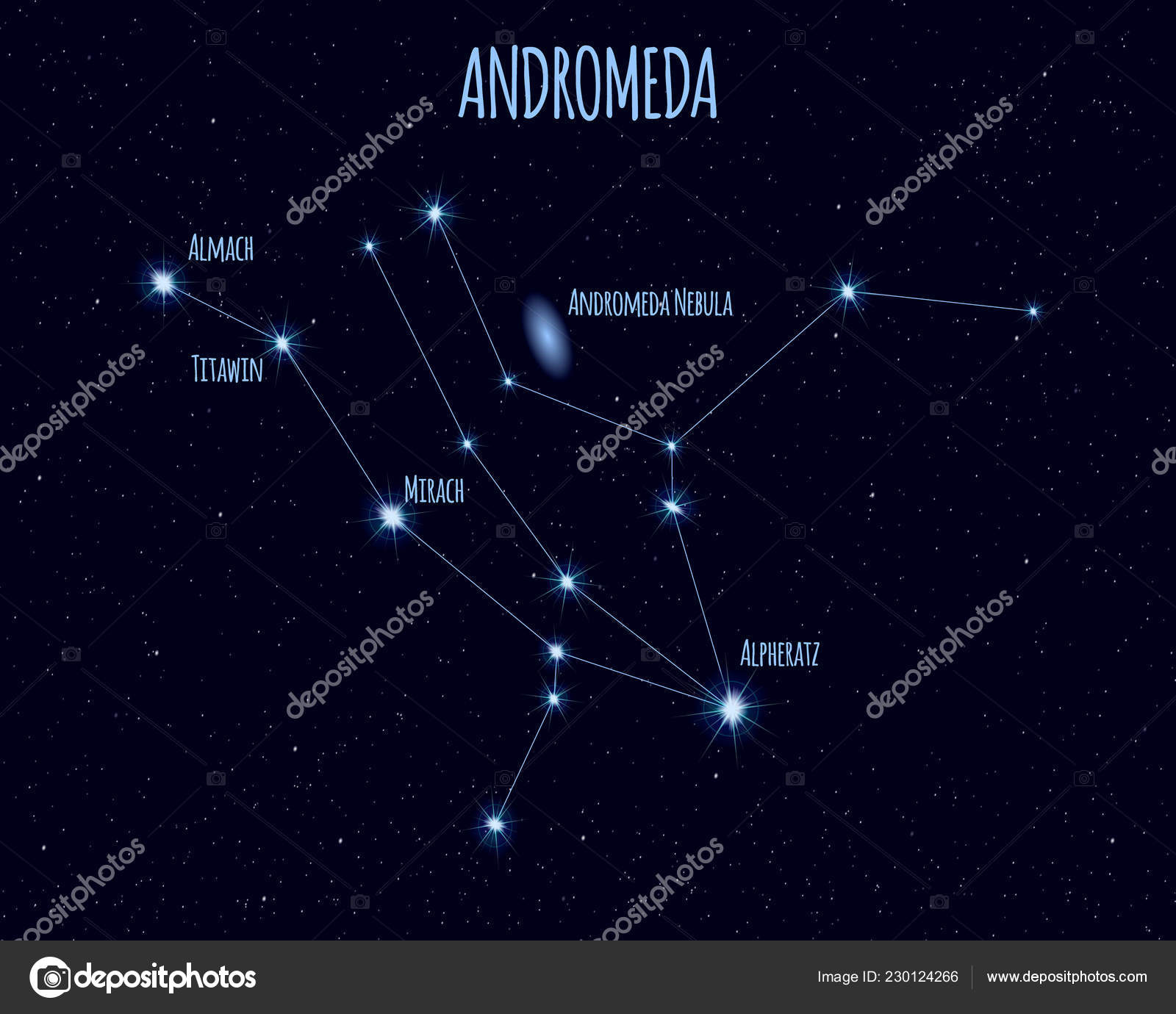 The Andromeda Constellation Guide