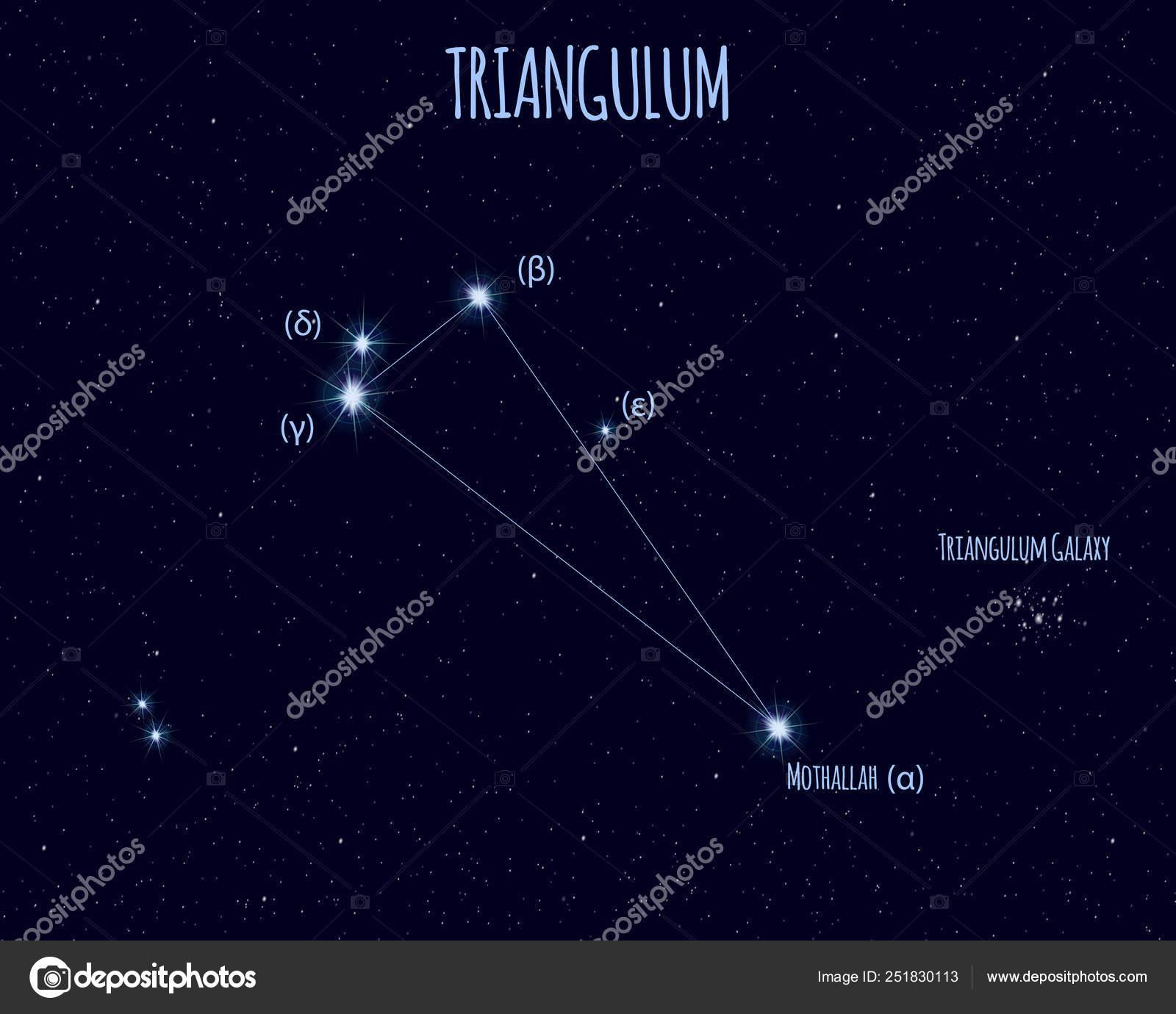 названия и картинки созвездия