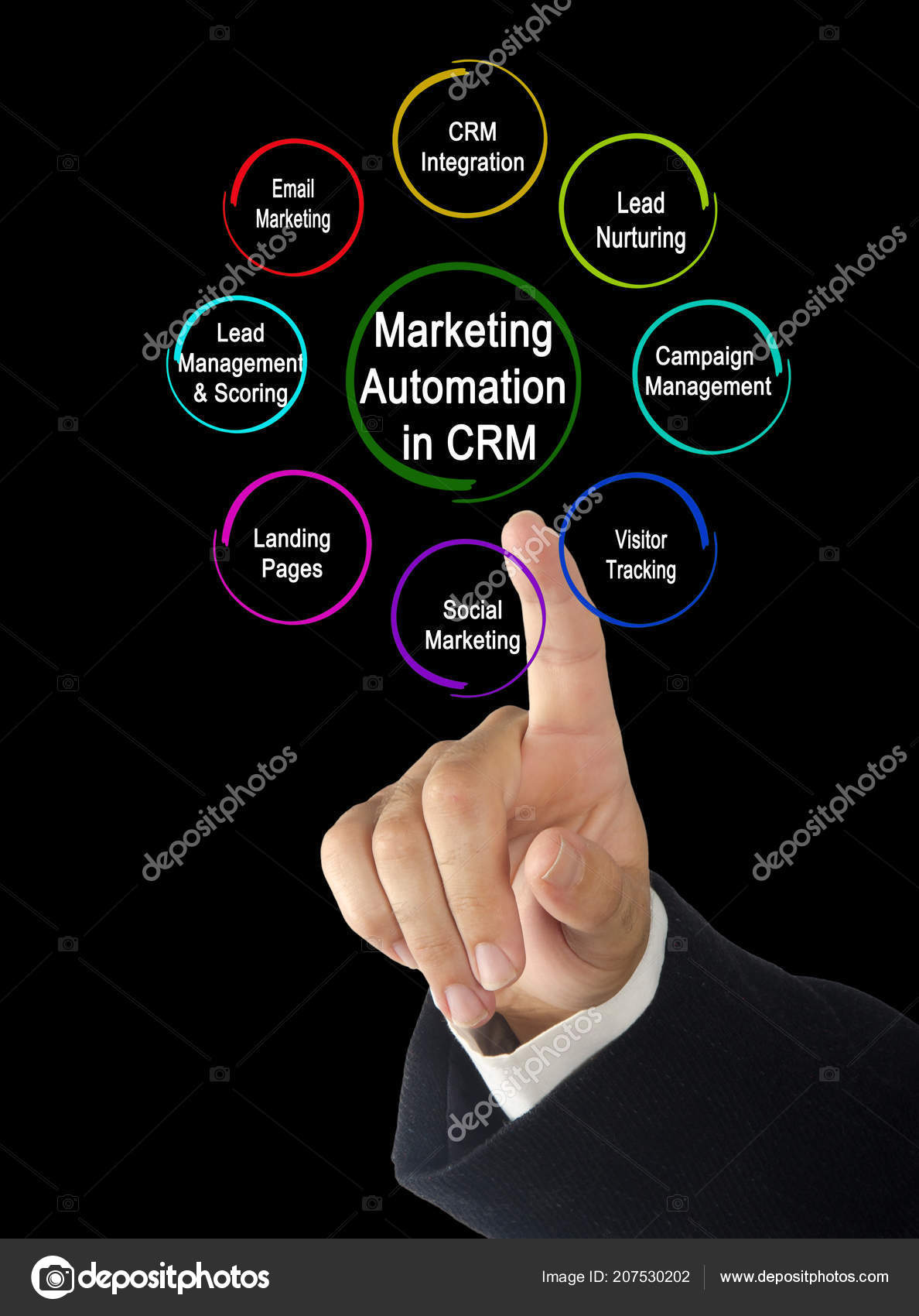 crm market and adoption of crm in india management essay Adoption of crm technology in multichannel environment: a review (2006-2010) preety awasthi and purnima s sangle national institute of industrial engineering, mumbai, india.