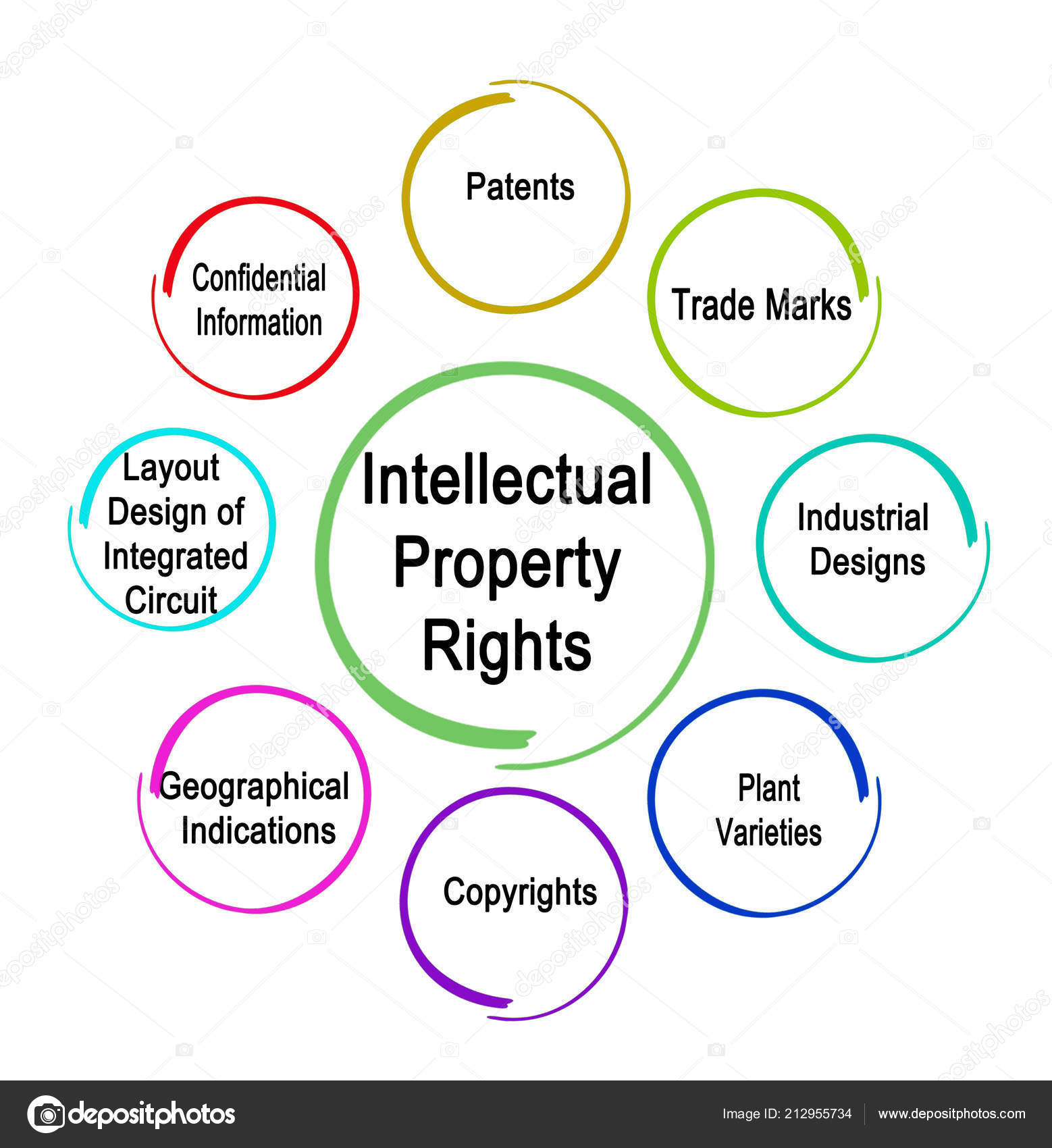 Intellectial Property: Stock Photo © Vaeenma #212955734