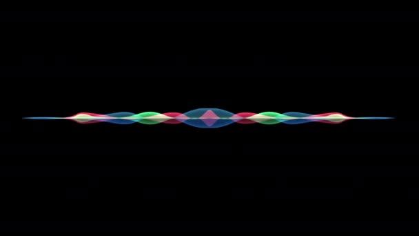 Visualizzazione dellonda audio