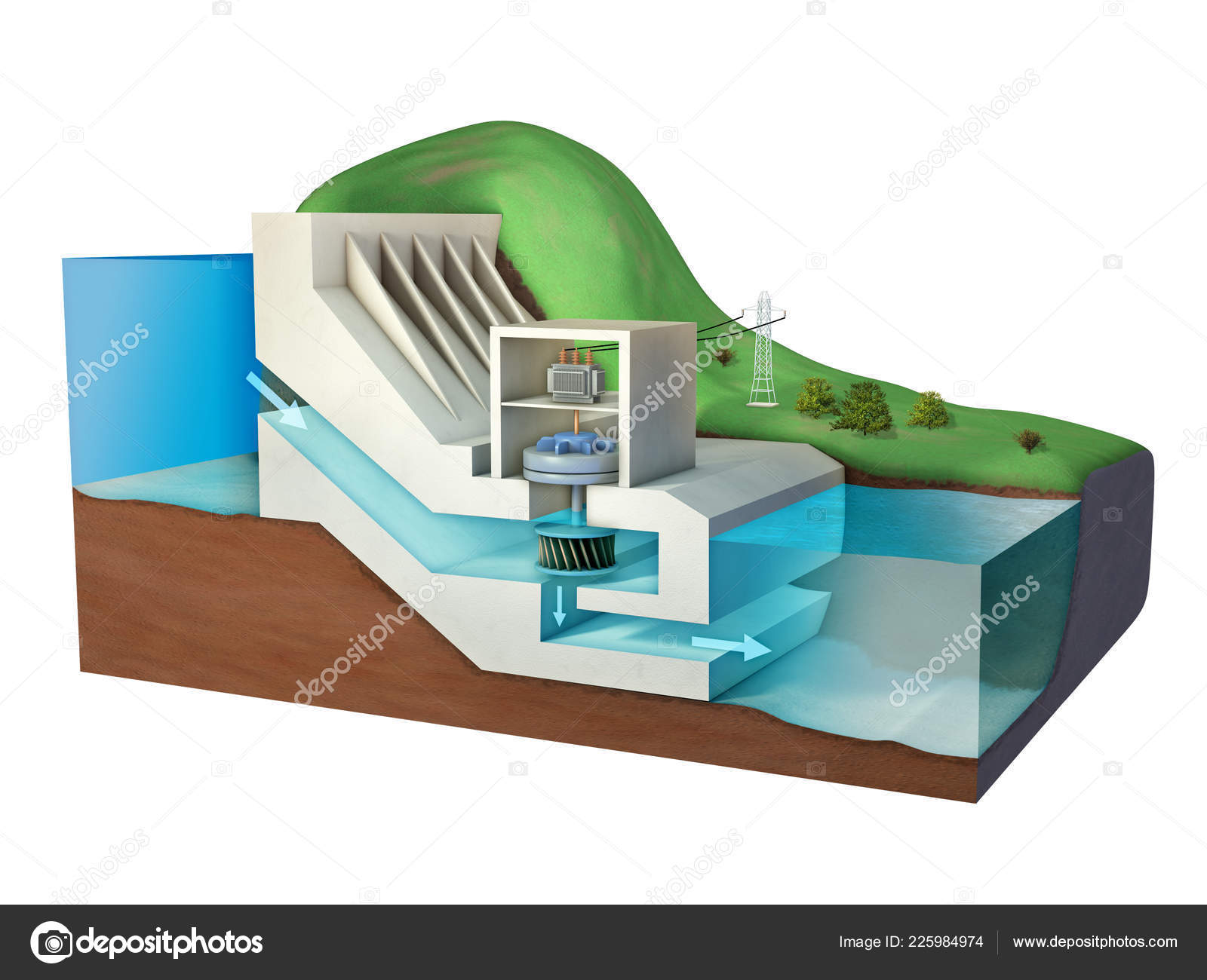 Hydroelectric Power Plant Diagram Illustration ⬇ Stock Photo, Image by ©  Andreus #225984974 | Hydroelectric Power Plant Diagram |  | Depositphotos