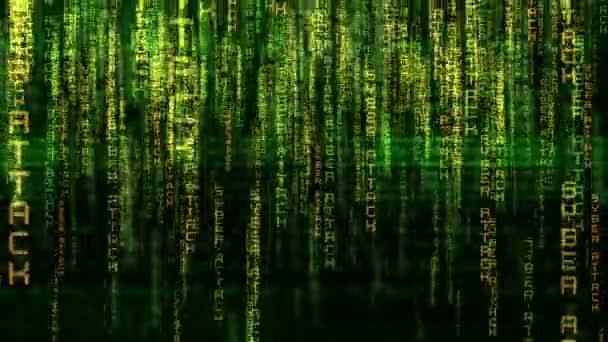 Syber attack matrix concept