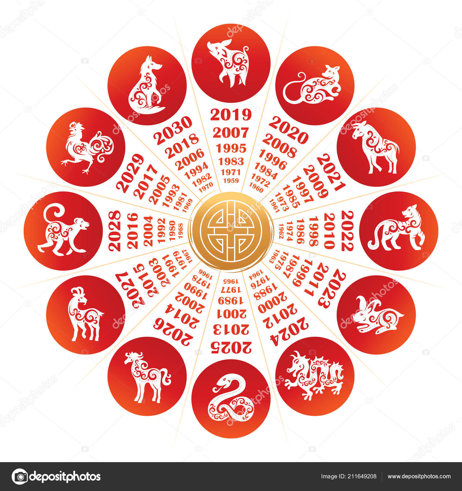 Set Chinese Zodiac Signs Vector Illustration Stock