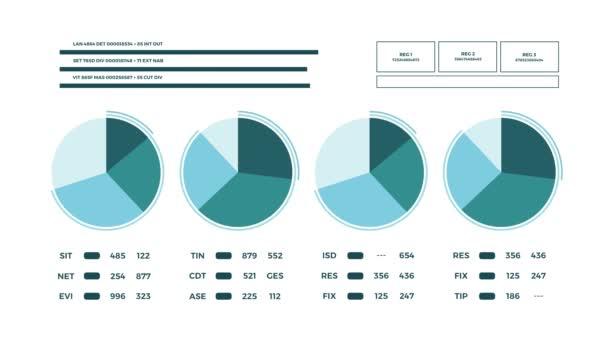 Řídicí panel infografika animace v motion grafika 2d s grafy, statistiky. Výsečové grafy, pracovního postupu a prvky uživatelského rozhraní