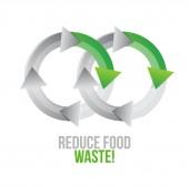 Snížení plýtvání s potravinami pohyblivé znamení koncept společně cyklus izolované na bílém pozadí