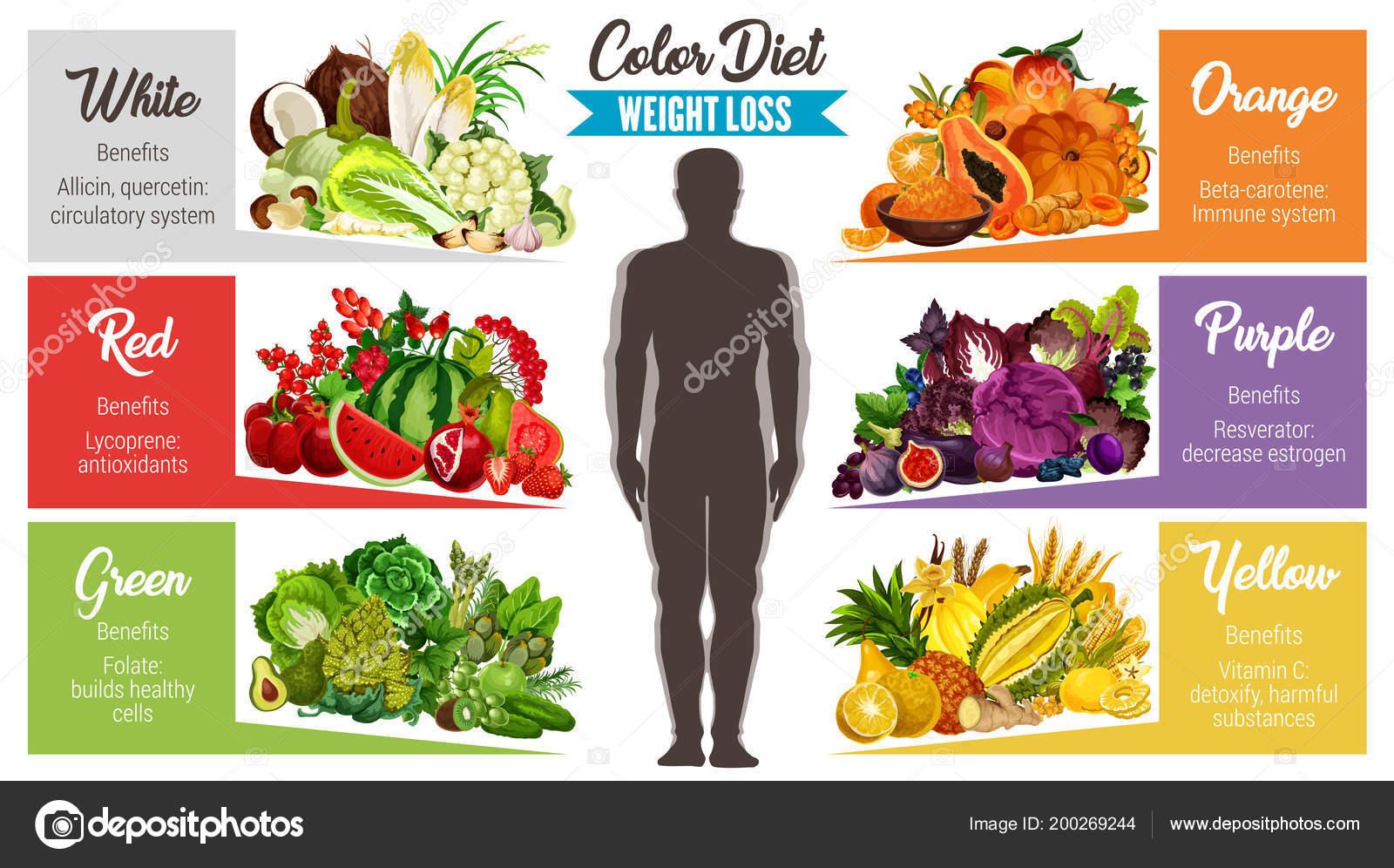 una alimentacion saludable para bajar de peso