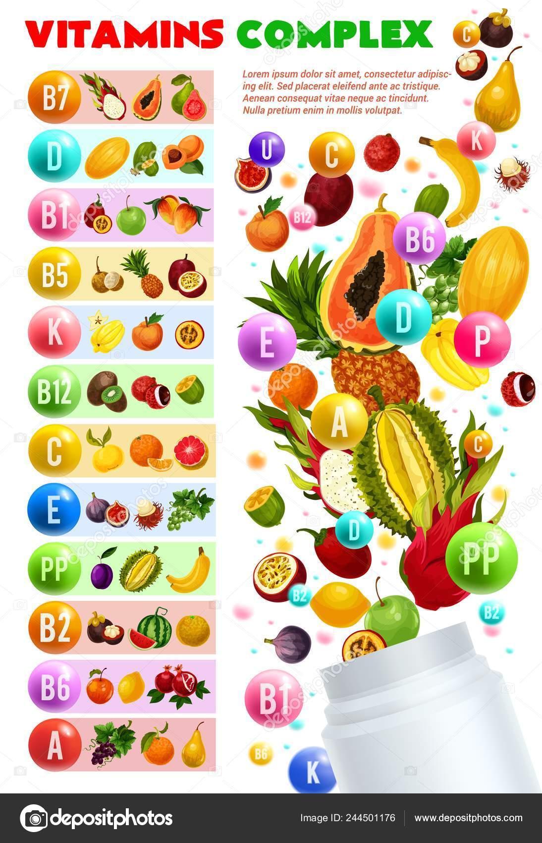 Fruits and berries vitamins complex, vector — Stock Vector © Seamartini #244501176