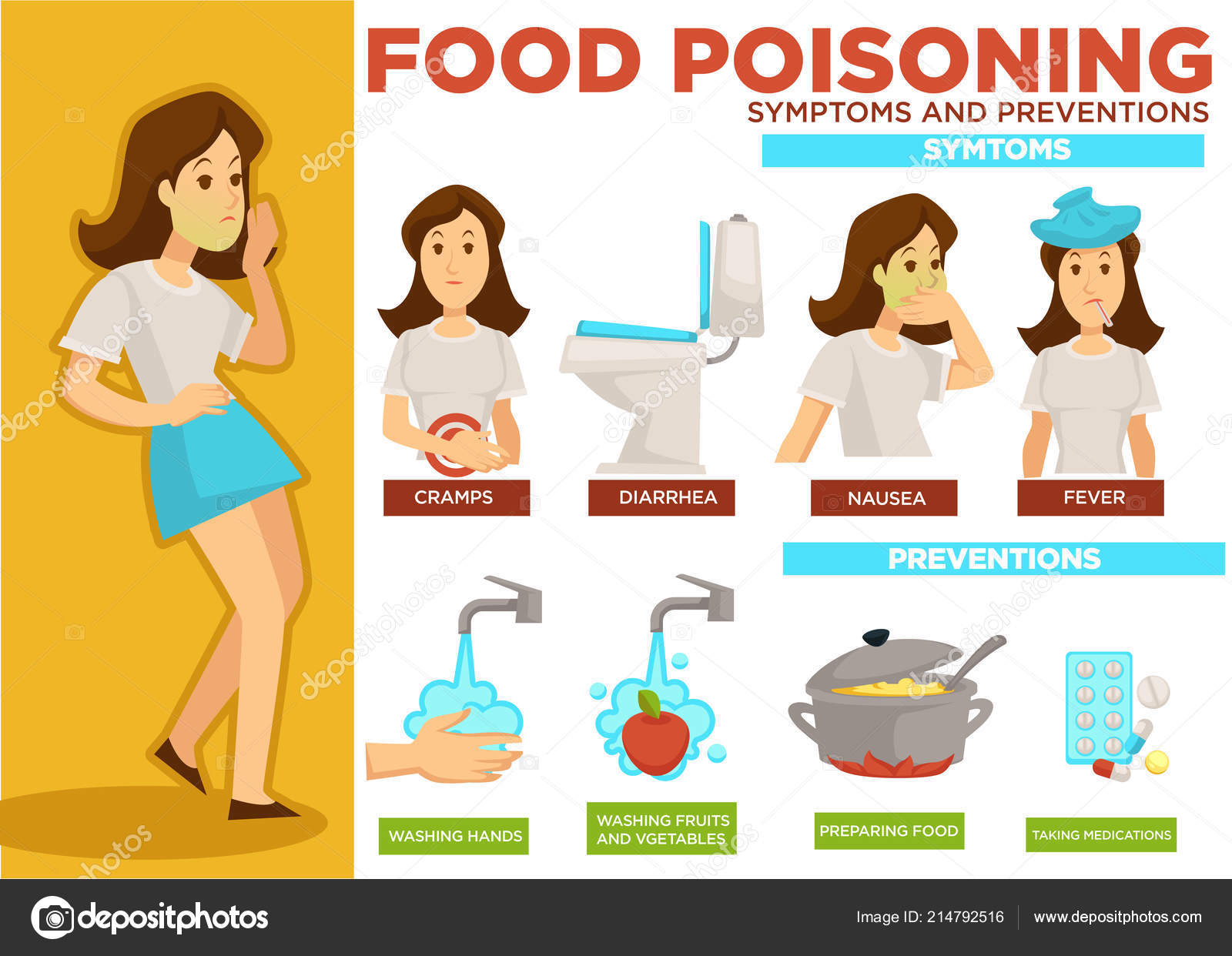 Food Poisoning Symptoms Prevention Text Sample Vector Poster Stock