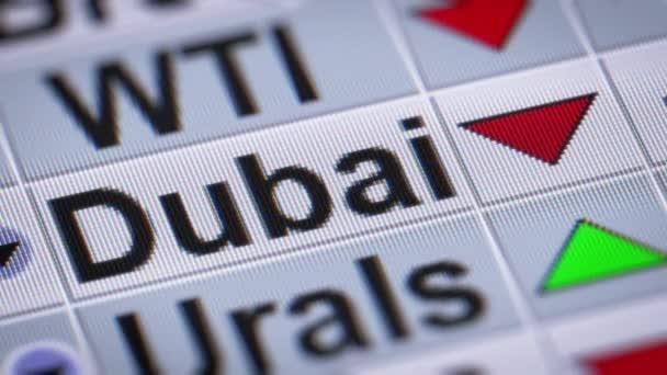 Dubai Crude Oil. Down. Looping.