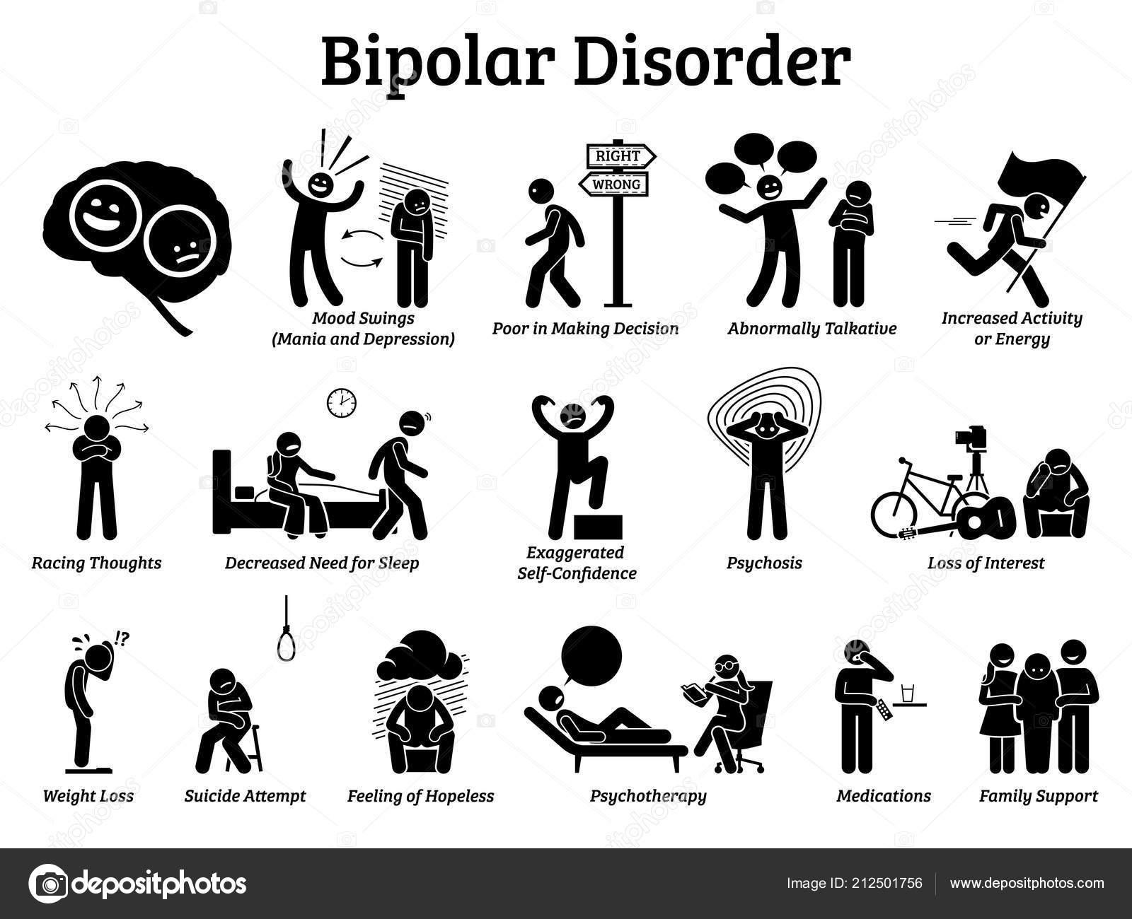 双極性精神障害アイコン 躁病と...