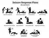 Photo What to do during a seizure. List of seizure response plans and management.