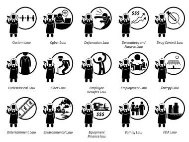 Different type of laws. Icons depict field and area of laws, justice, jurisdictions, regulations, and legal system. Part 3 of 7.