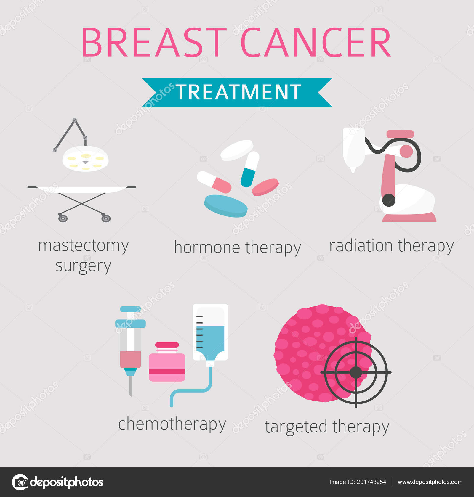 health cancer Womens breast