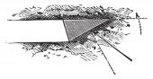 Coulter podél zdi bez komprese, vintage ryté ilustrace. Průmyslové encyklopedii E.-O. Lami - 1875