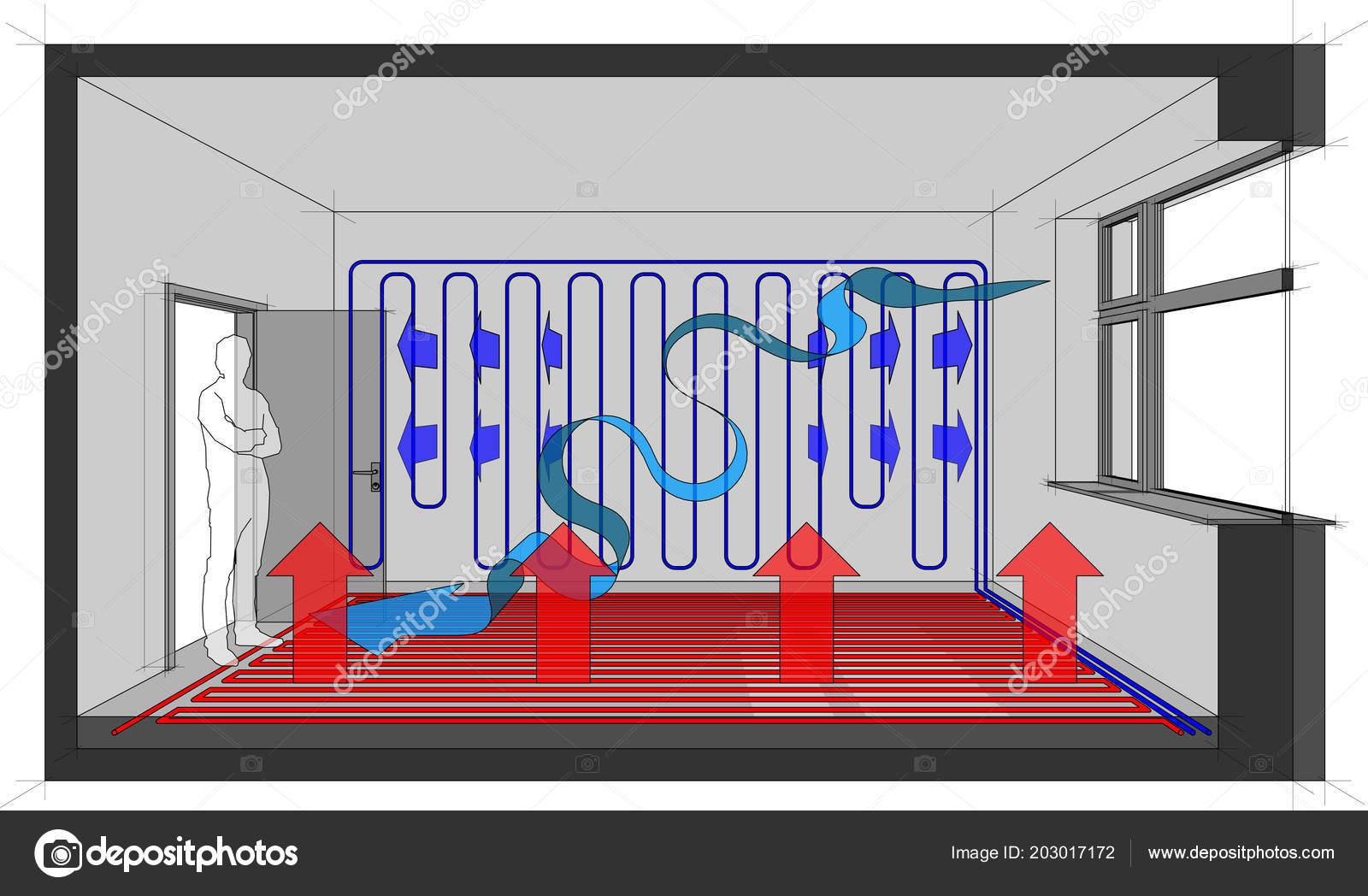 Riscaldamento A Pavimento E Raffreddamento diagram room floor heating wall cooling natural ventilation