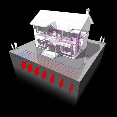 diagram of a classic colonial house with planar or areal ground source heat pump  as source of energy for heating in floor heating