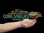 Fotografie Conceptual core values integrity ethics abstract concept word cloud in hands isolated on background