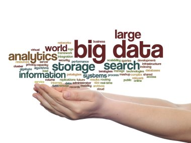 Concept or conceptual big data large size storage systems abstract word cloud in hands isolated on white background