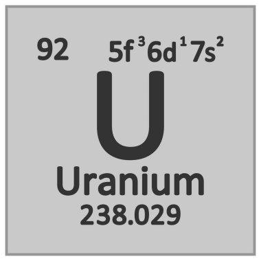 Periodic table element uranium icon.
