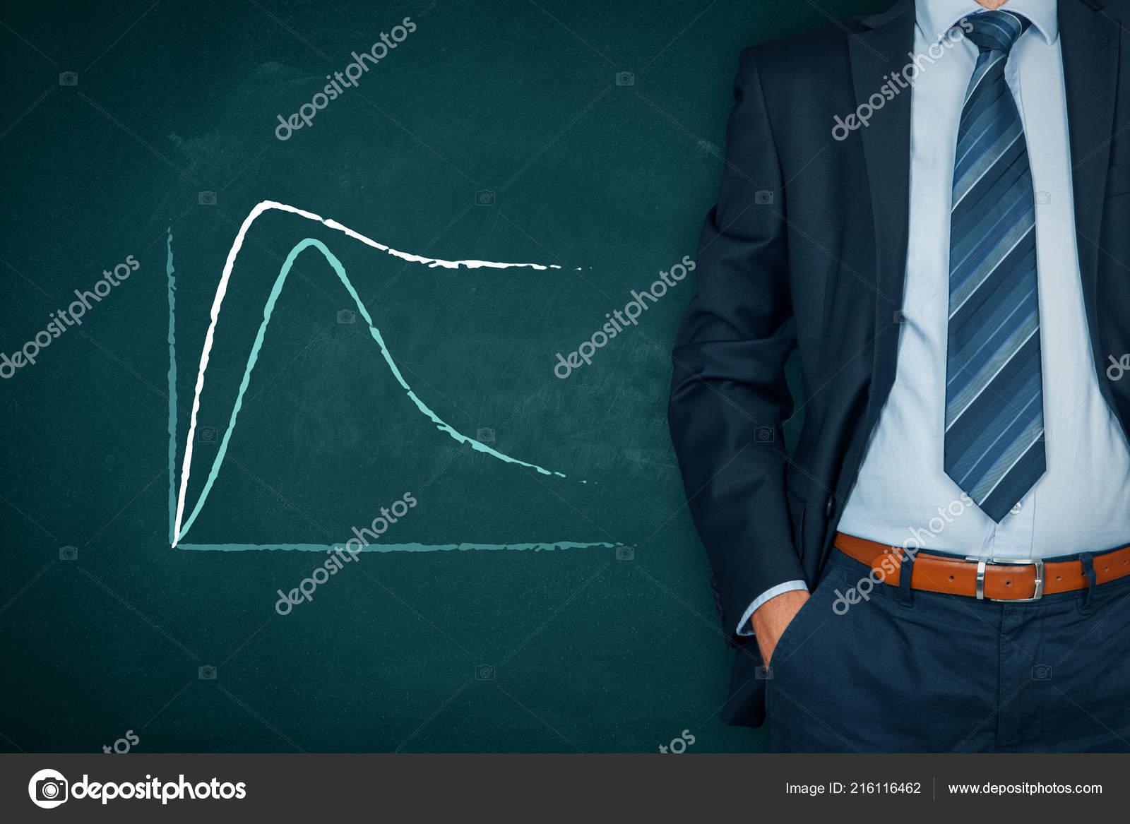 Αντίληψη Του Κύκλου Ζωής Προϊόντος Επιχειρηματίας Διευθυντής Ειδικός ... 64f6a3e2f1f