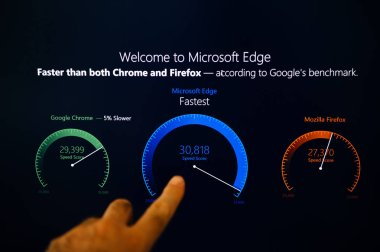 Welcome to microsoft Edge touch screen button