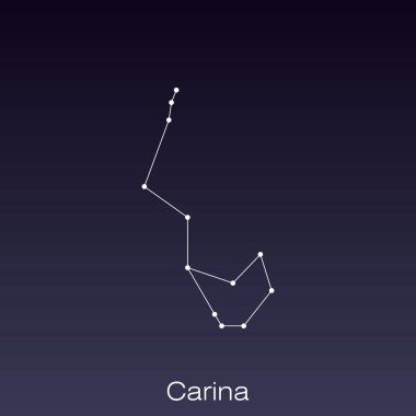 constellation as it can be seen by the naked eye.