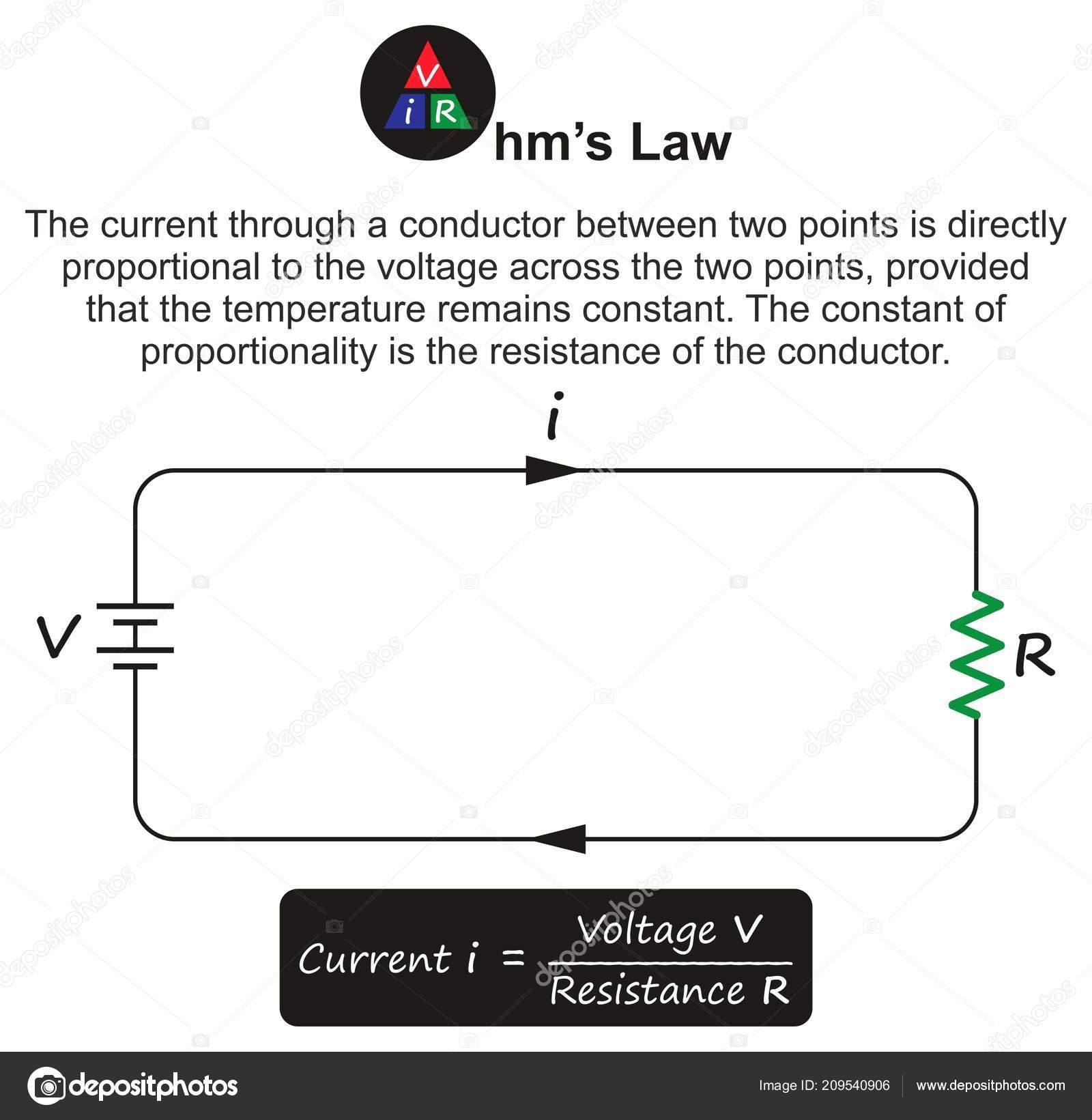 ohms law infographic diagram showing simple electric circuit including  current — stock vector