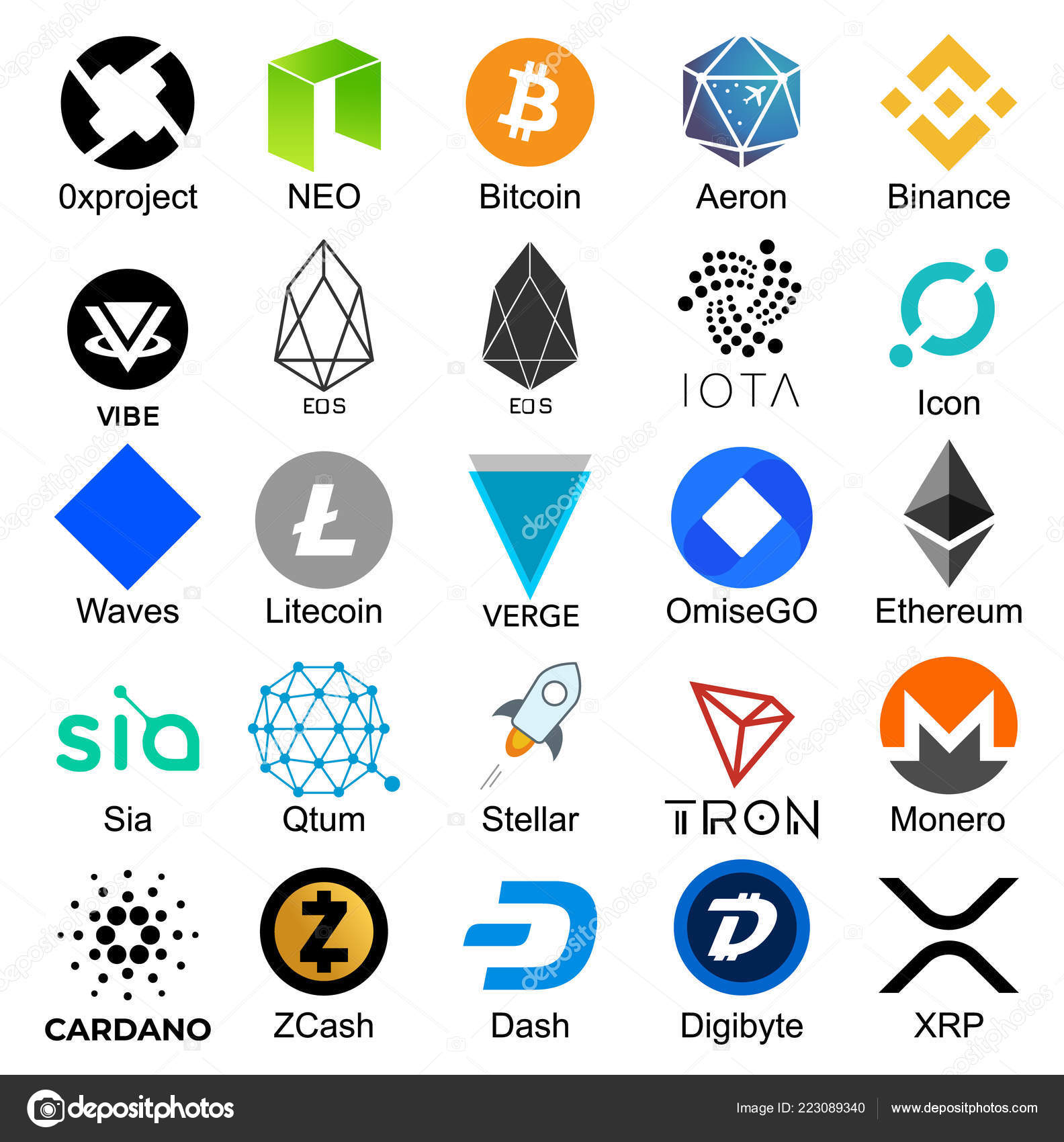 cryptocurrencies popolari)