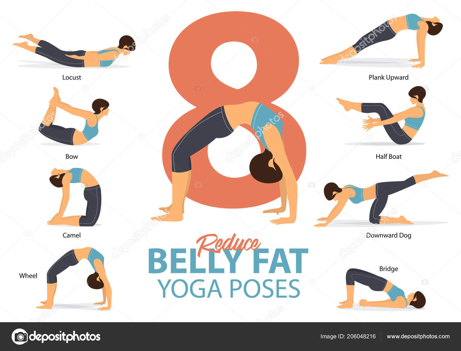 Set Yoga Postures Female Figures Infographic Yoga Poses Reduce Belly Stock Vector C Tond Ruangwit Gmail Com 206048216