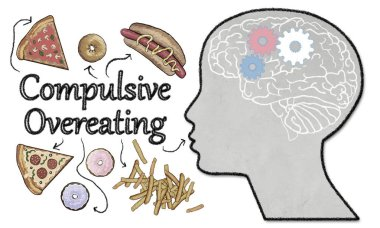Compulsive Overeating illustrated with Junk Food and Brain Activity on white Background