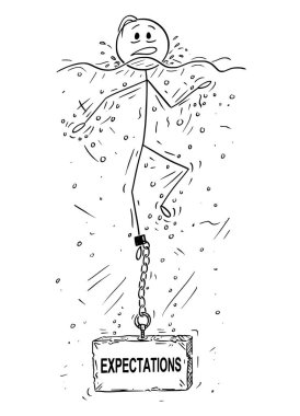 Cartoon of Man or Businessman Drowning With Stone or Concrete Weight With Expectations Text Chained to His Leg