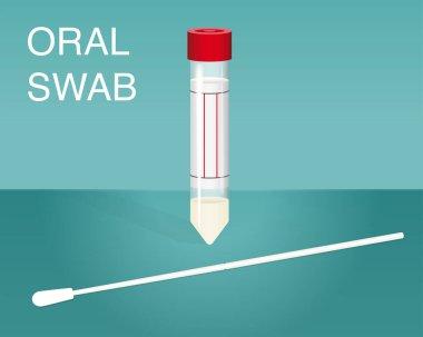 Swab Disposable Virus Sampling Tube, Virus Transport Sampling Specimen Collection Tube, Virus Specimen Collection Tube, Sterile swabs, mouth SWAB, Oral SWAB icon