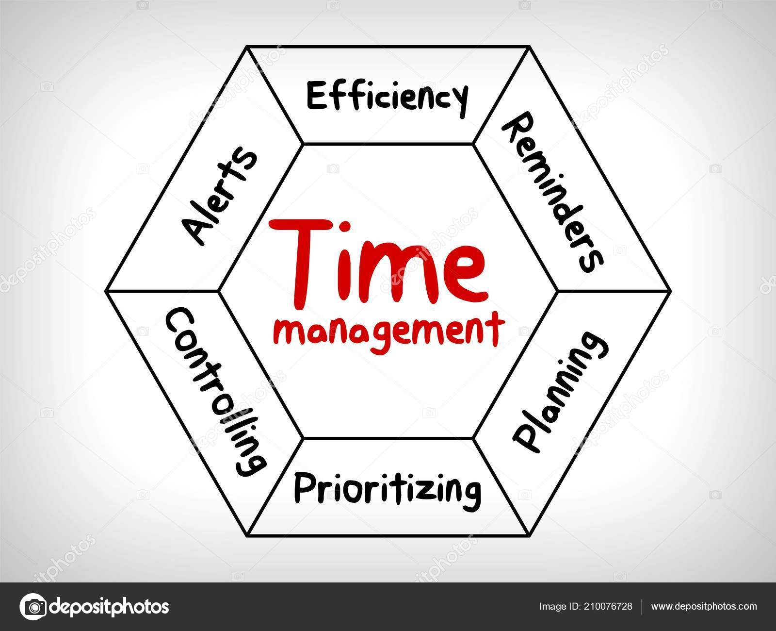 the effectiveness of time management strategies Time management refers to numerous techniques and skills that can help a person to make use of the available time in the most efficient way and to accomplish goals, tasks and projects within the predetermined period of time.