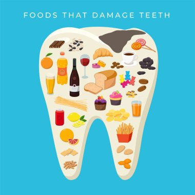 Bad Food that damages Teeth concept vector illustration in flat design. Collection of Foods placed on yellow tooth silhouette.