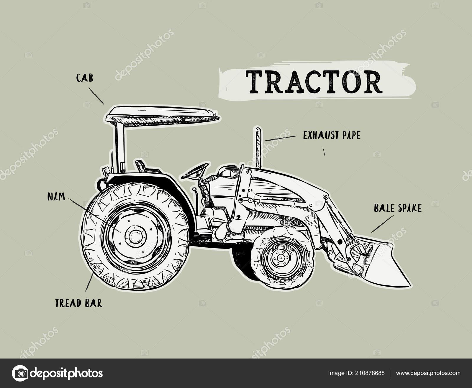 Rocnik Zemedelske Traktory Skica Farmarske Trhy Napisy Rucne
