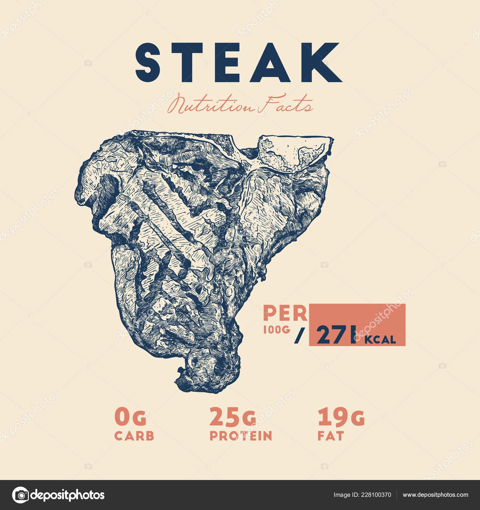 Health Benefits Beef Steak Nutrition Facts Hand Drawn Health