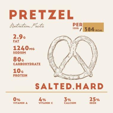 Nutrition fact of pretzel. Hand drawn vector illustration.