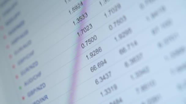 Forex živé datový kanál. Obchodování s měnou. Detailní obrazovku počítače