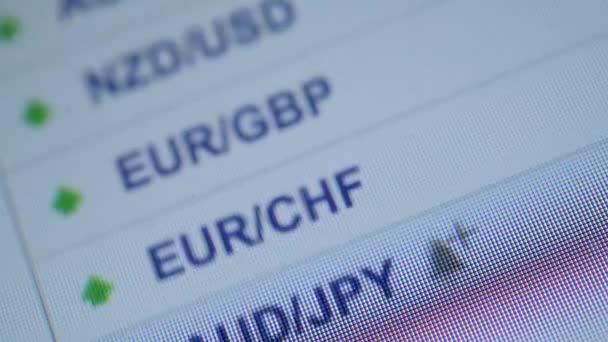 Živé Forex Měna obchodování detailní obrazovku počítače