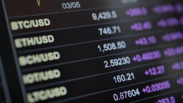 Online Forex obchodníci počítače obrazovku zblízka. Obchodování s měnami