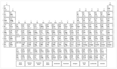 Mendeleev's table. Black and white periodic table of elements. Flat vector graphic isolated on white background.